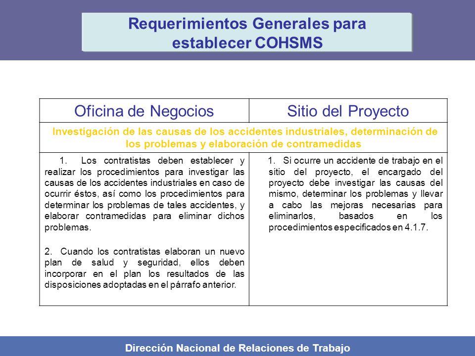 Requerimientos Generales para establecer COHSMS