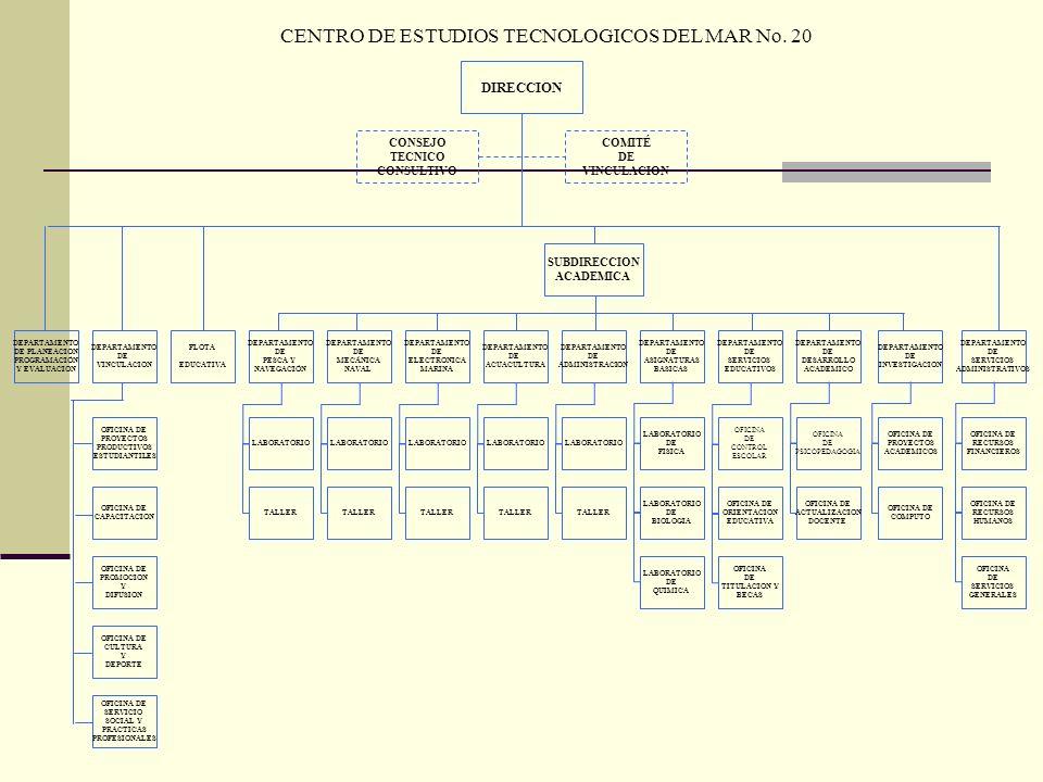 CENTRO DE ESTUDIOS TECNOLOGICOS DEL MAR No. 20