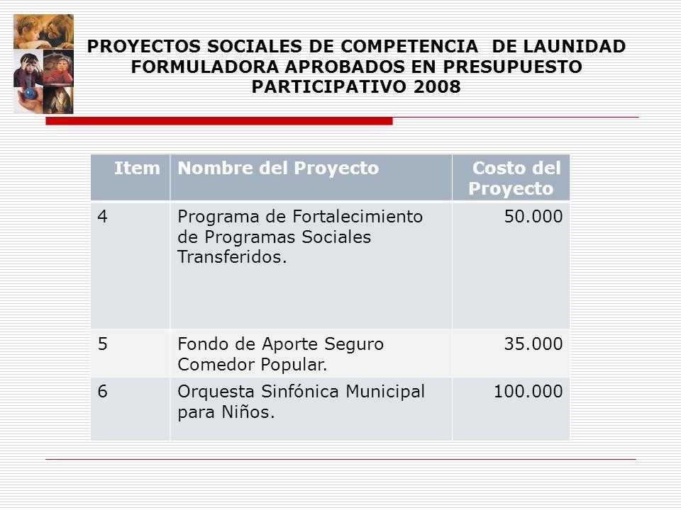PROYECTOS SOCIALES DE COMPETENCIA DE LAUNIDAD FORMULADORA APROBADOS EN PRESUPUESTO PARTICIPATIVO 2008