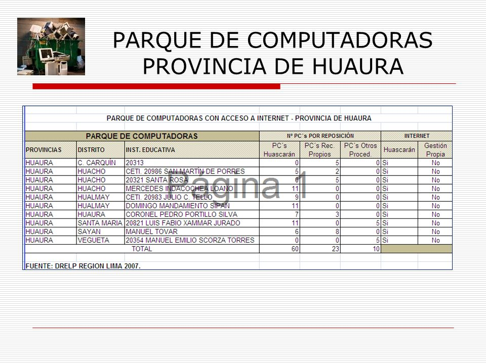 PARQUE DE COMPUTADORAS PROVINCIA DE HUAURA