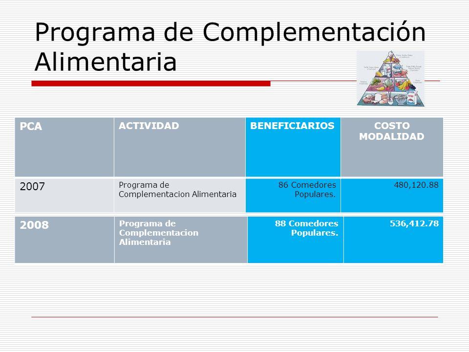 Programa de Complementación Alimentaria