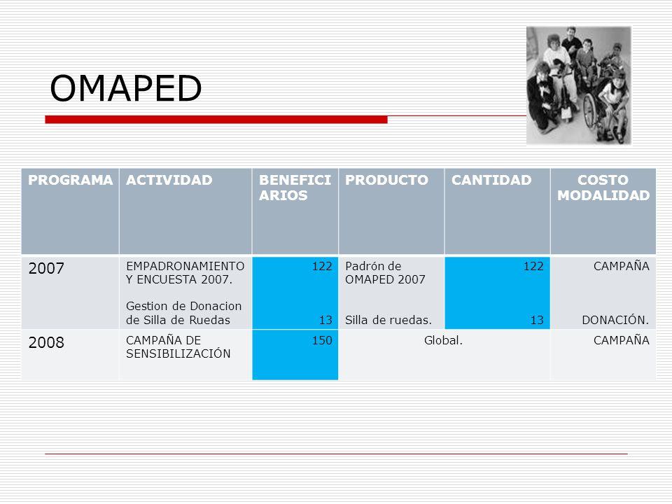 OMAPED 2007 2008 PROGRAMA ACTIVIDAD BENEFICIARIOS PRODUCTO CANTIDAD