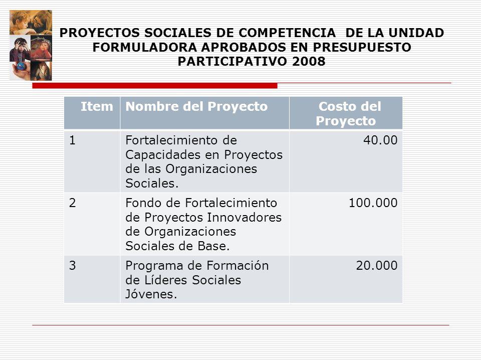 PROYECTOS SOCIALES DE COMPETENCIA DE LA UNIDAD FORMULADORA APROBADOS EN PRESUPUESTO PARTICIPATIVO 2008