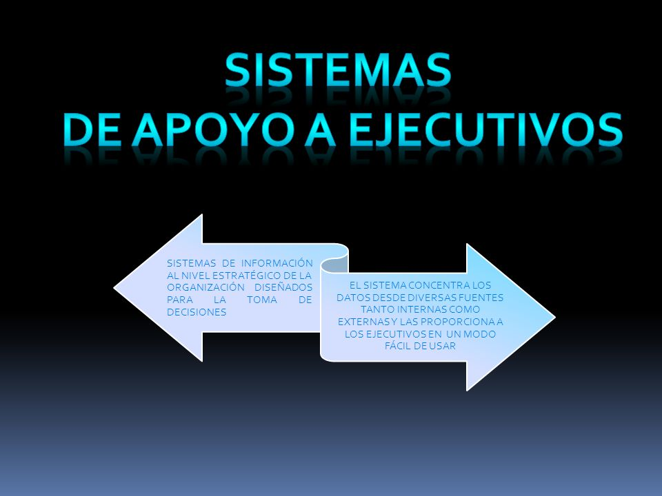 SISTEMAS DE APOYO A EJECUTIVOS