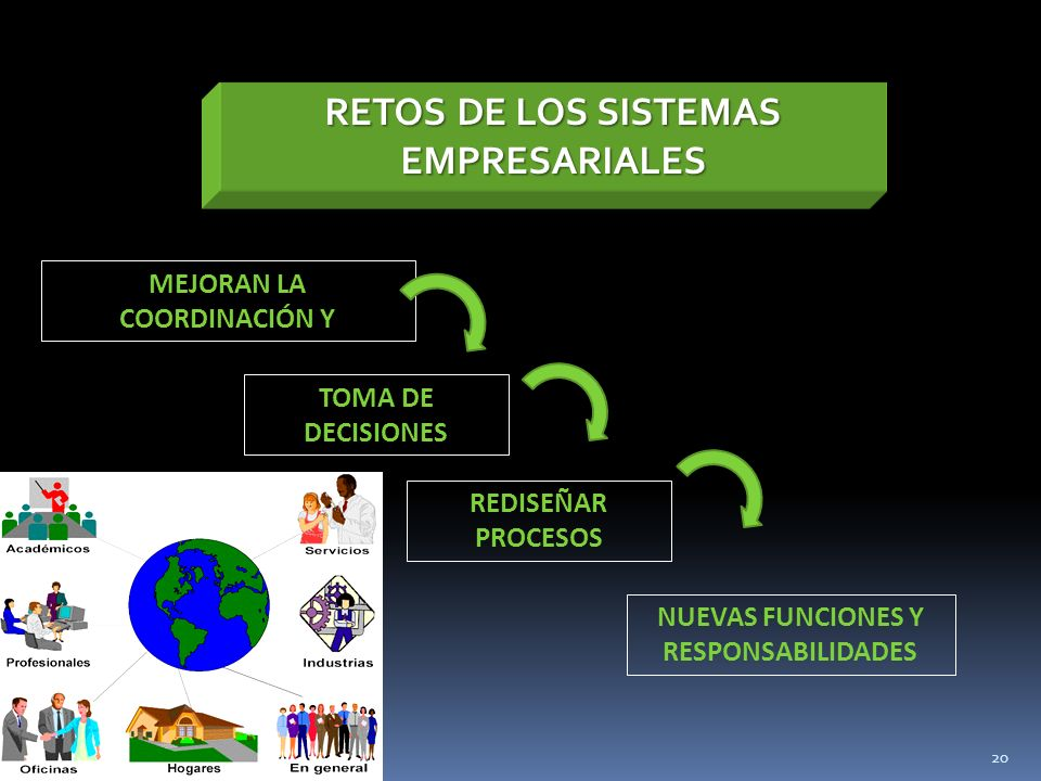 RETOS DE LOS SISTEMAS EMPRESARIALES