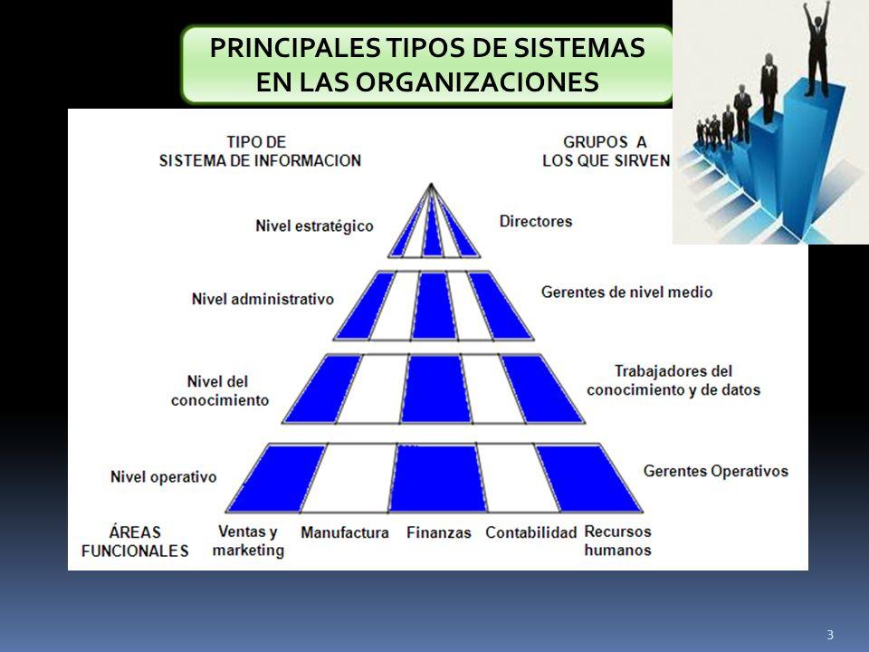 PRINCIPALES TIPOS DE SISTEMAS