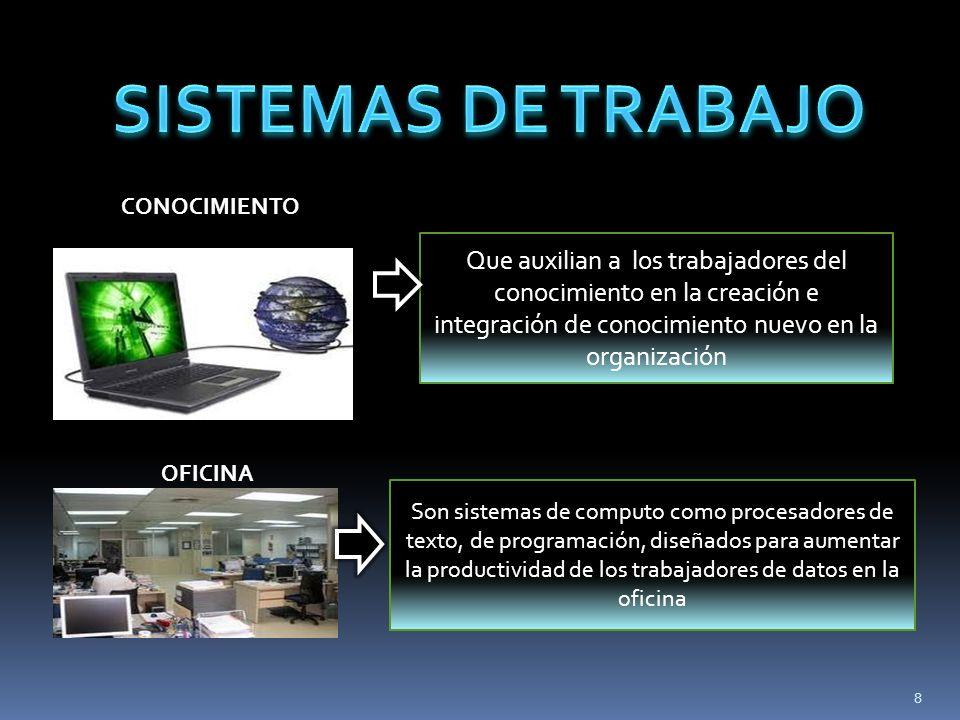 SISTEMAS DE TRABAJO CONOCIMIENTO OFICINA