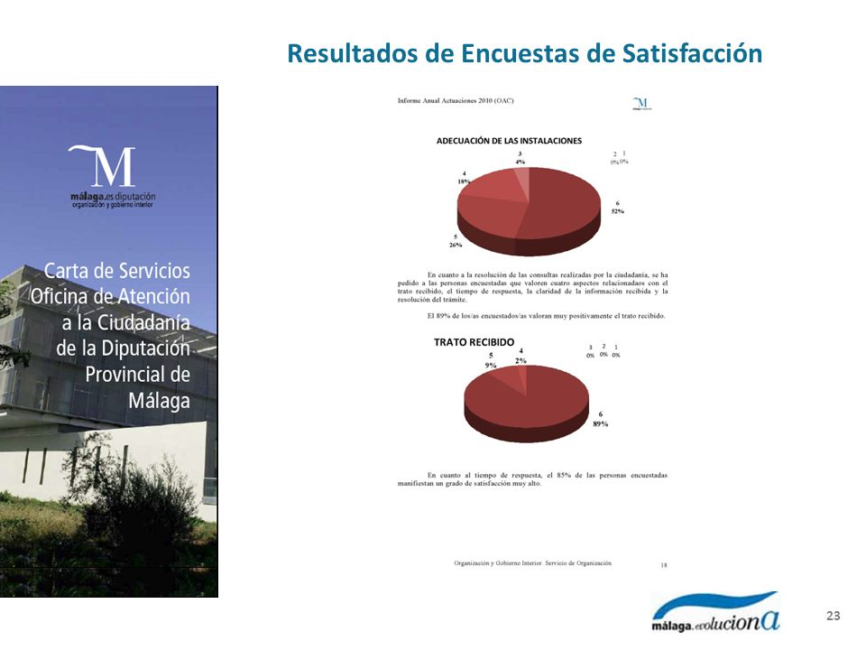 Resultados de Encuestas de Satisfacción