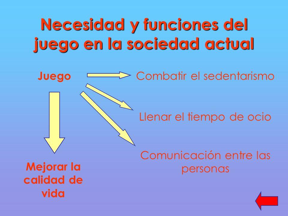 Necesidad y funciones del juego en la sociedad actual