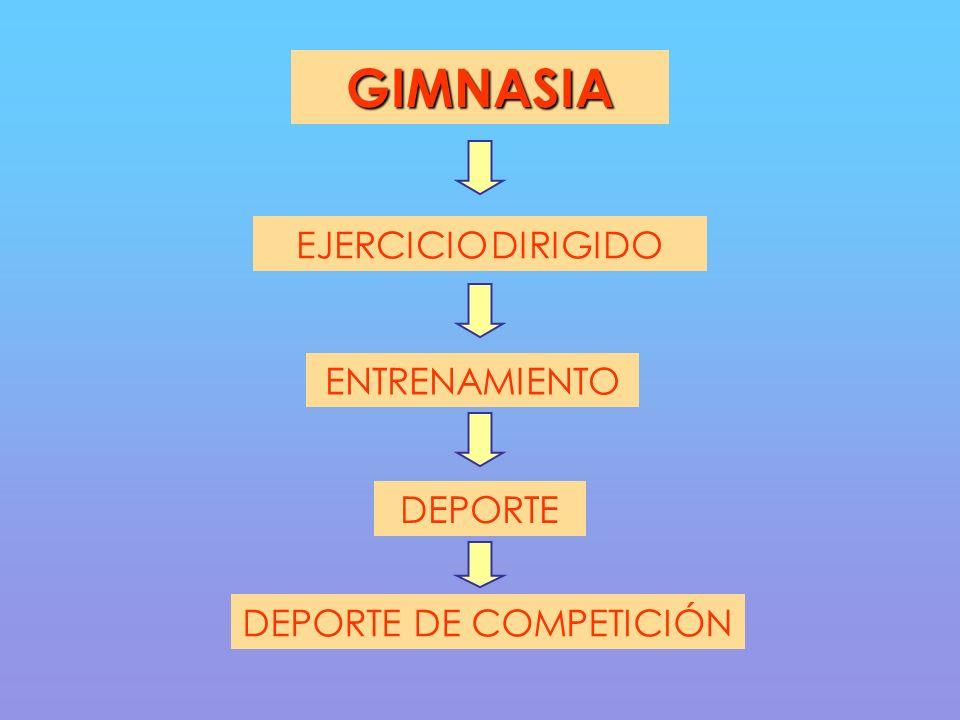 DEPORTE DE COMPETICIÓN