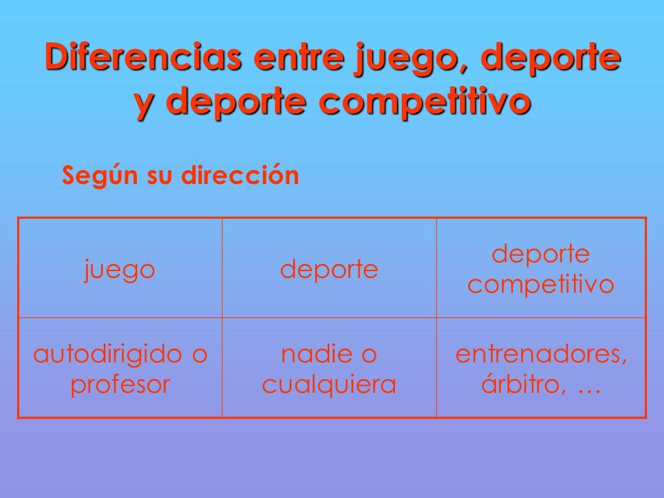 Diferencias entre juego, deporte y deporte competitivo
