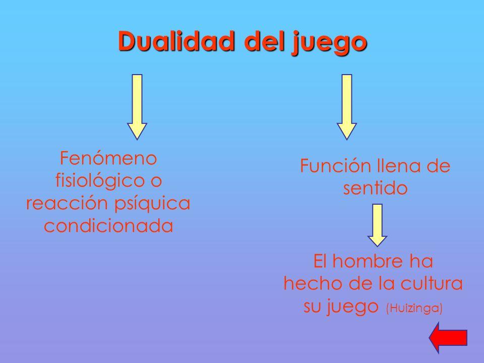 Dualidad del juego Fenómeno fisiológico o reacción psíquica condicionada. Función llena de sentido.