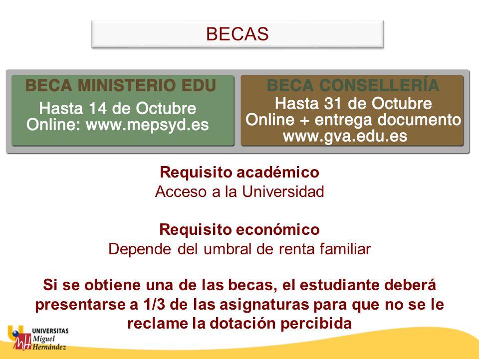 BECAS Requisito académico Acceso a la Universidad Requisito económico