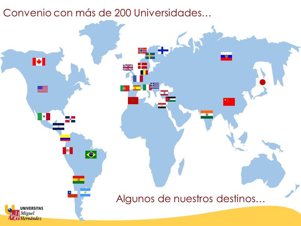 Convenio con más de 200 Universidades…