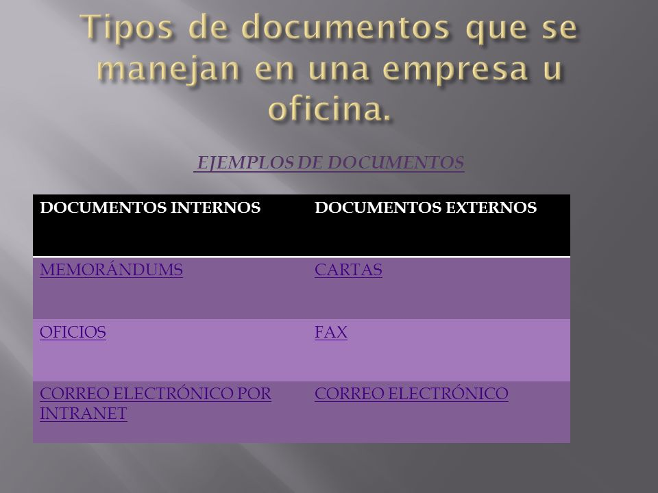 Tipos de documentos que se manejan en una empresa u oficina.