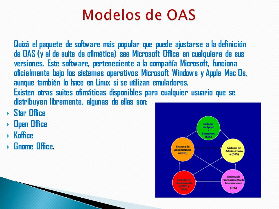Modelos de OAS