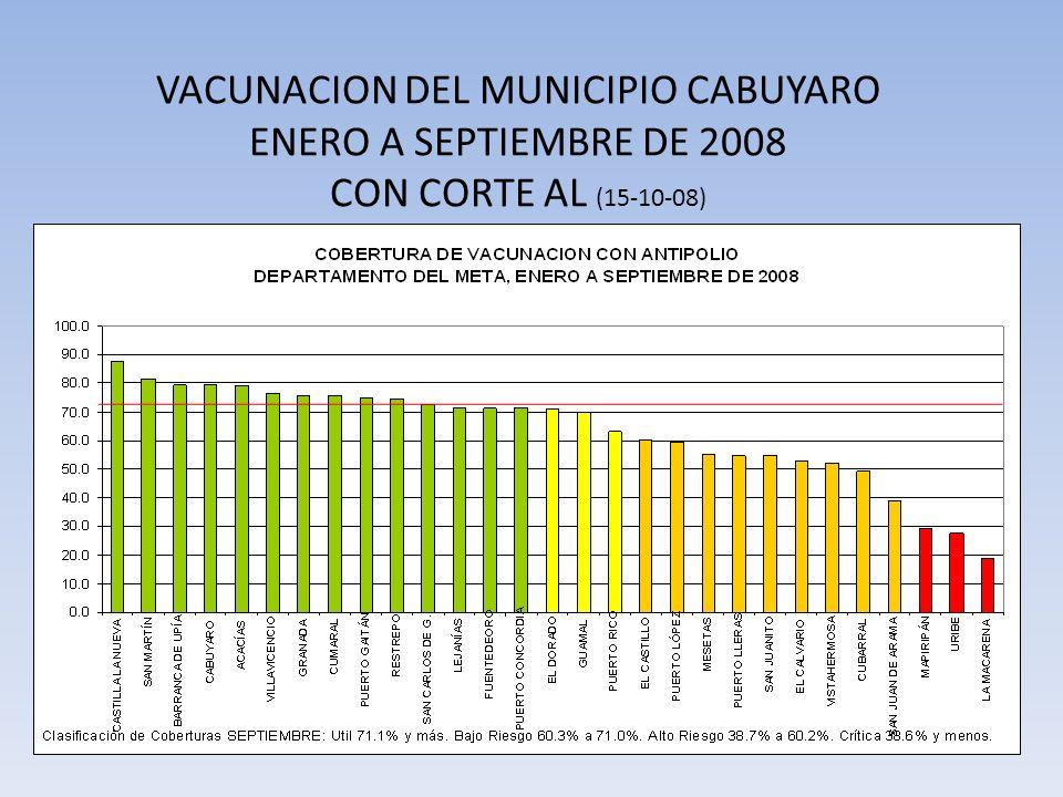 VACUNACION DEL MUNICIPIO CABUYARO ENERO A SEPTIEMBRE DE 2008 CON CORTE AL (15-10-08)