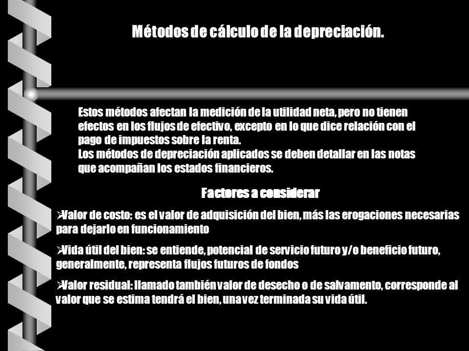 Métodos de cálculo de la depreciación.