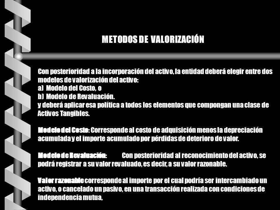 METODOS DE VALORIZACIÓN