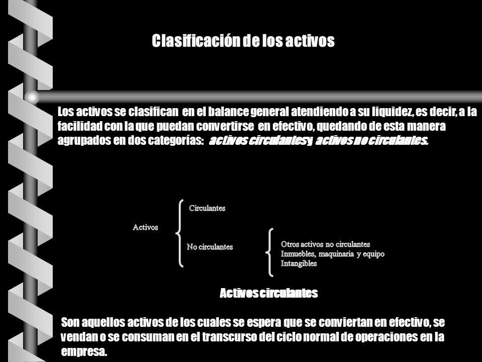 Clasificación de los activos