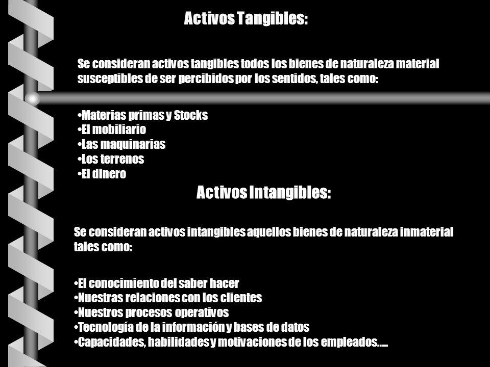 Activos Tangibles: Activos Intangibles: