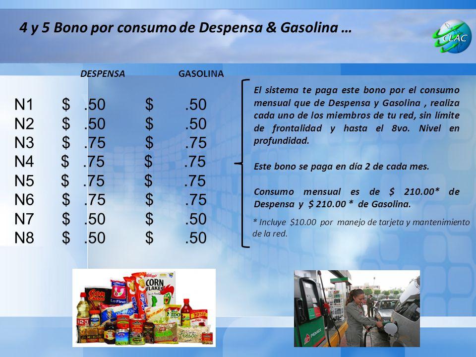 4 y 5 Bono por consumo de Despensa & Gasolina …