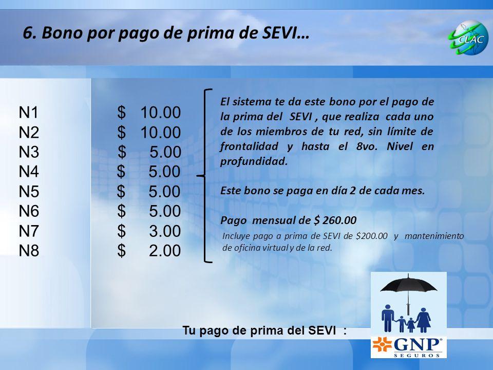 6. Bono por pago de prima de SEVI…