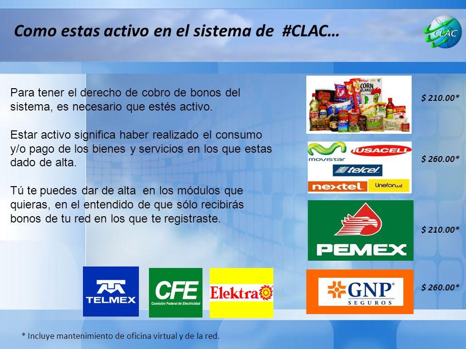 Como estas activo en el sistema de #CLAC…