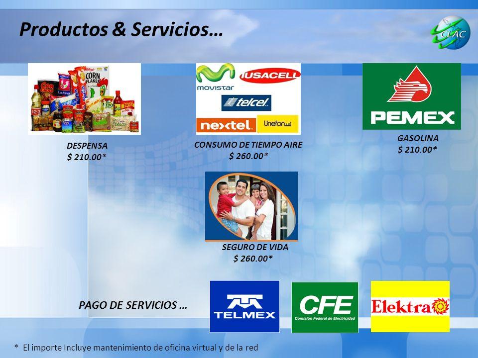 Productos & Servicios…