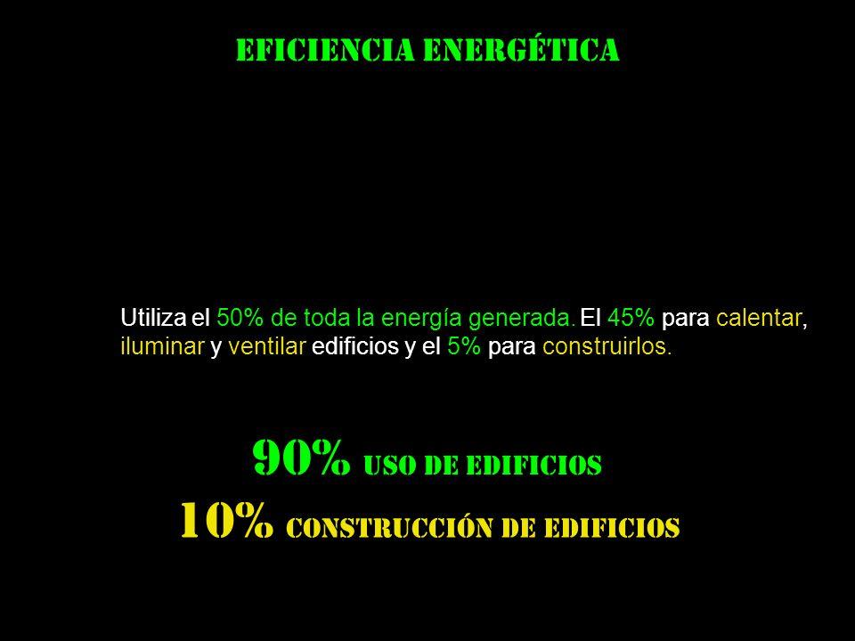 10% construcción de edificios