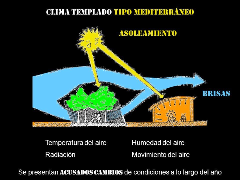 Clima templado tipo mediterráneo