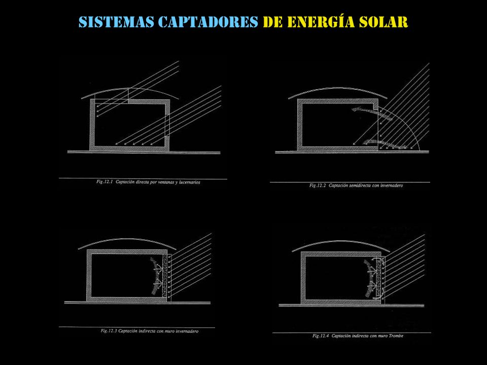 Sistemas captadores de energía solar