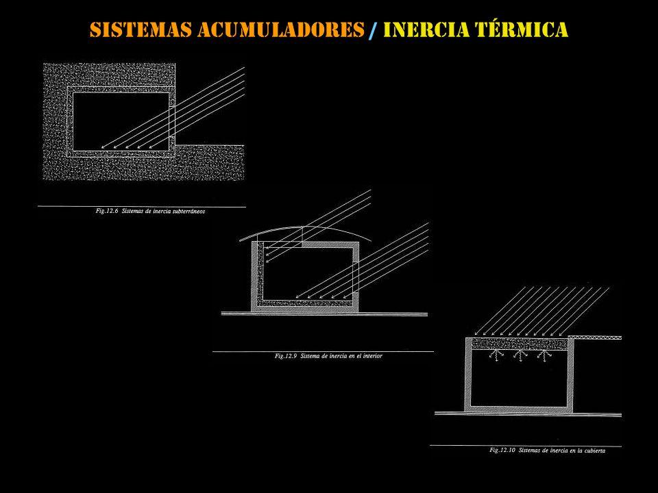 Sistemas ACUMULADORES / INERCIA TÉRMICA