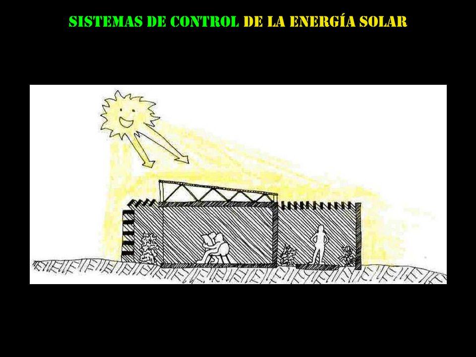 Sistemas de CONTROL De la energía solar