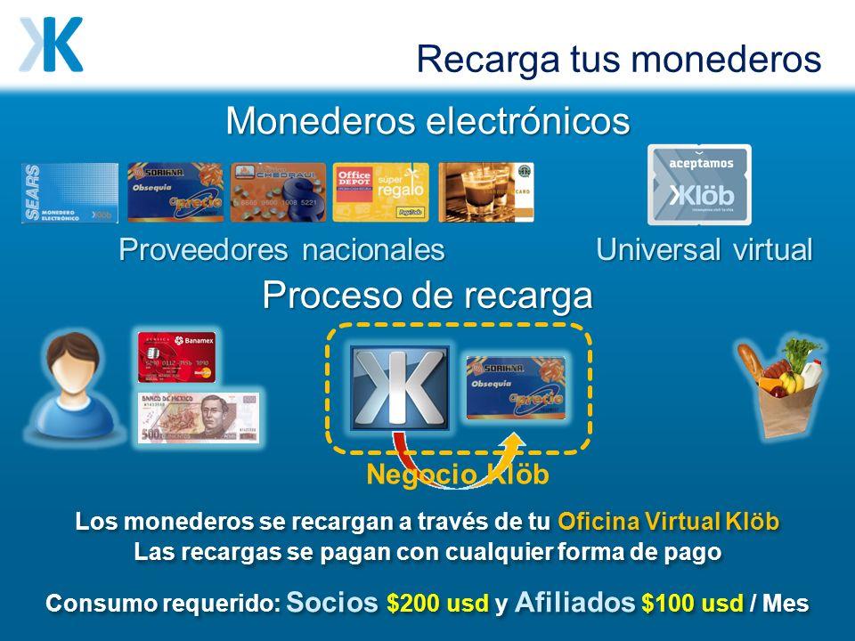 Monederos electrónicos