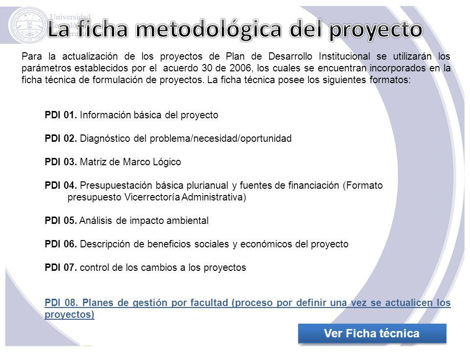La ficha metodológica del proyecto