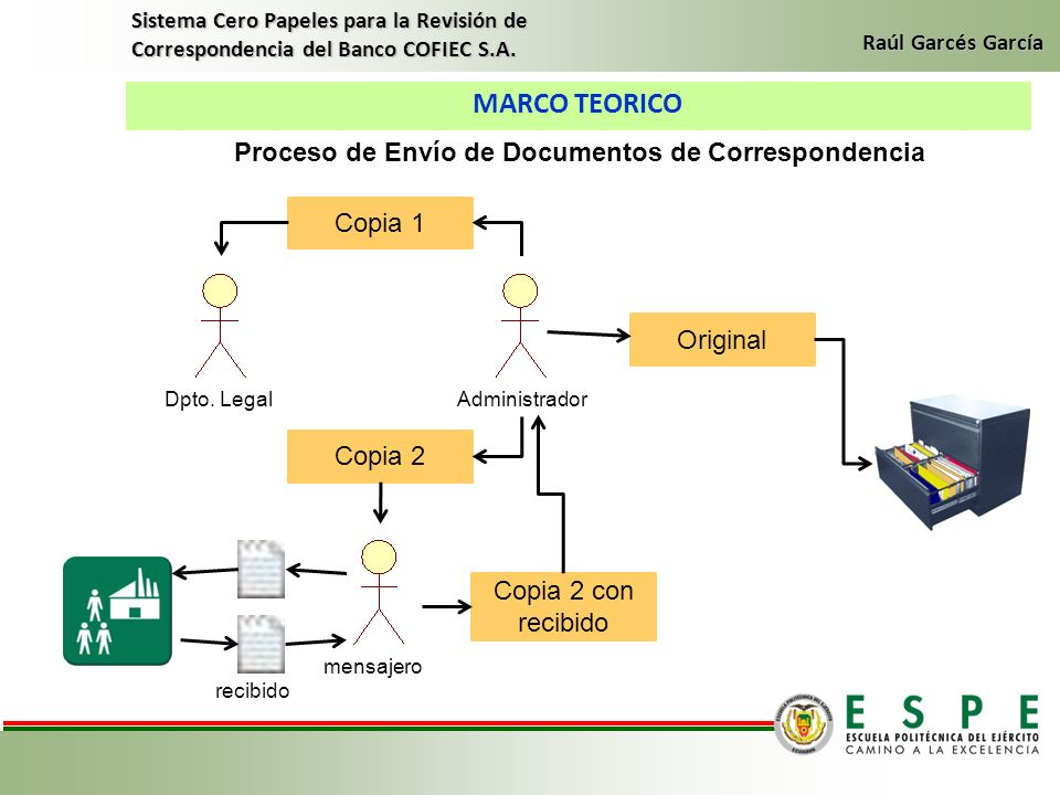 Proceso de Envío de Documentos de Correspondencia