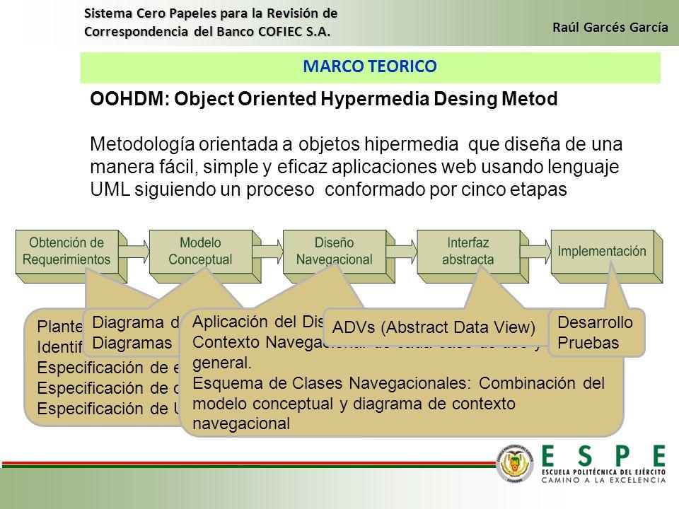 OOHDM: Object Oriented Hypermedia Desing Metod