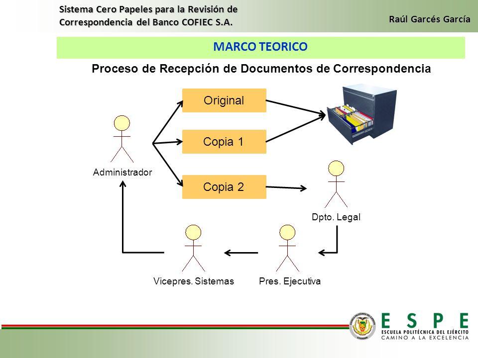 Proceso de Recepción de Documentos de Correspondencia