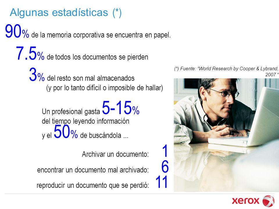 Algunas estadísticas (*)