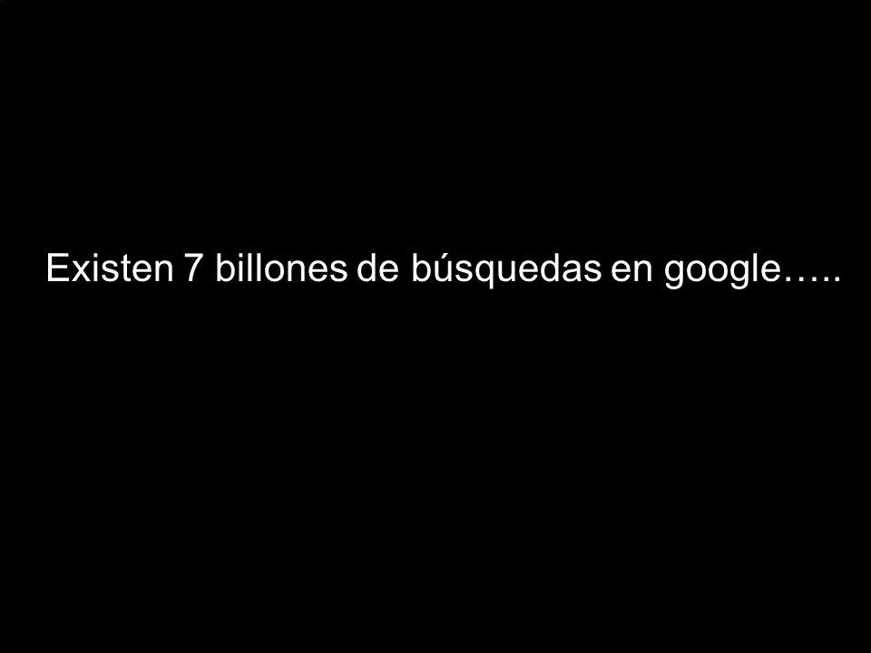 Existen 7 billones de búsquedas en google…..