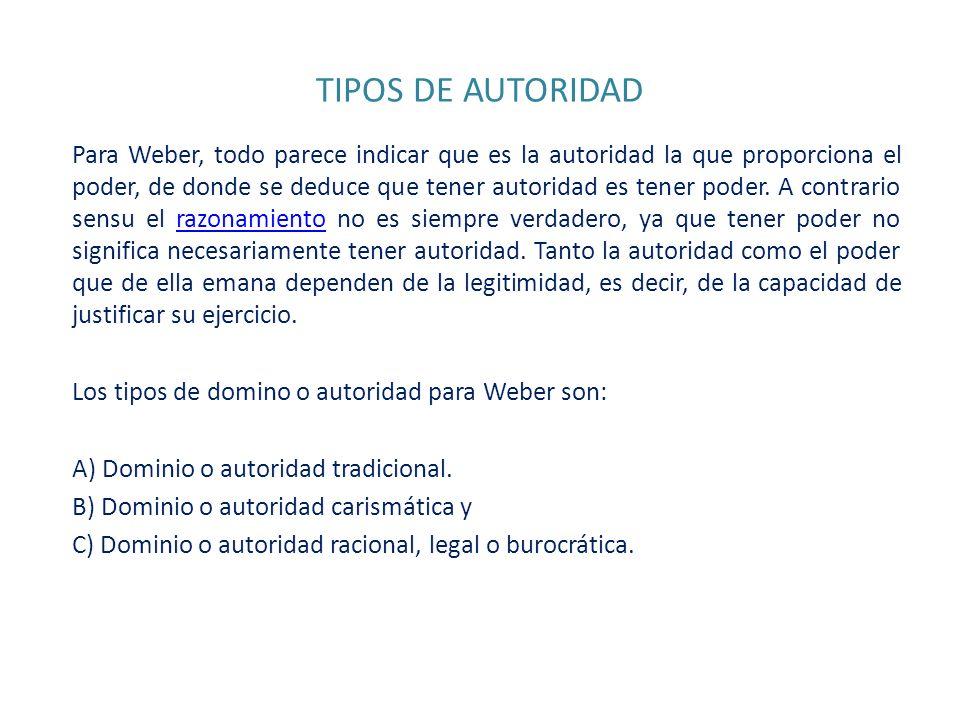 TIPOS DE AUTORIDAD