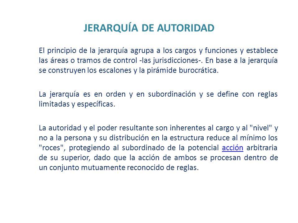 JERARQUÍA DE AUTORIDAD
