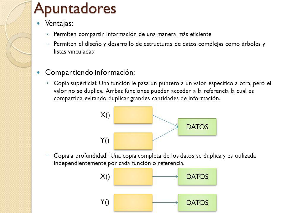 Apuntadores Ventajas: Compartiendo información: X() DATOS Y() DATOS