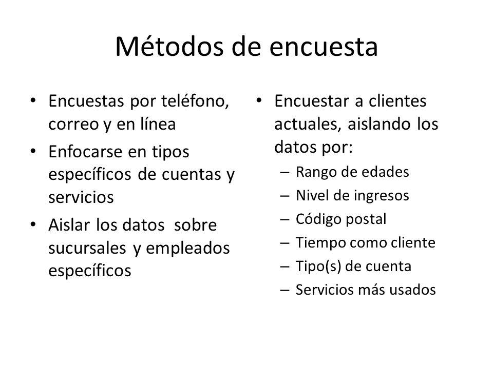 Métodos de encuesta Encuestas por teléfono, correo y en línea