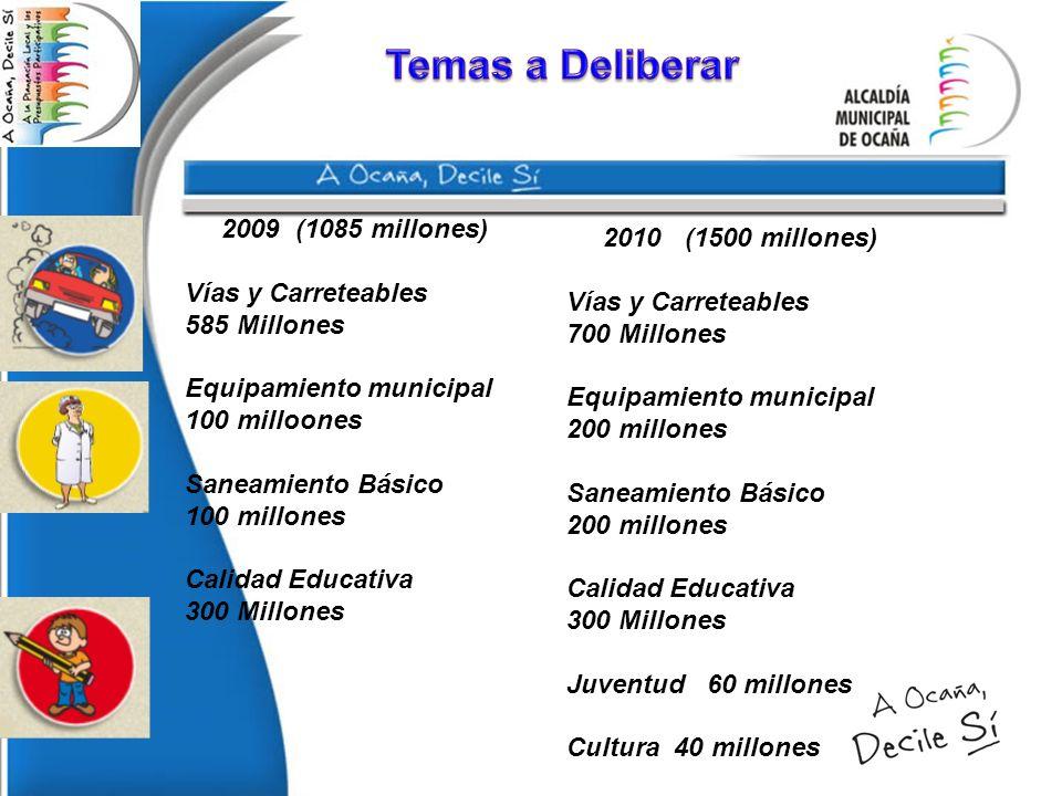 Temas a Deliberar 2009 (1085 millones) 2010 (1500 millones)