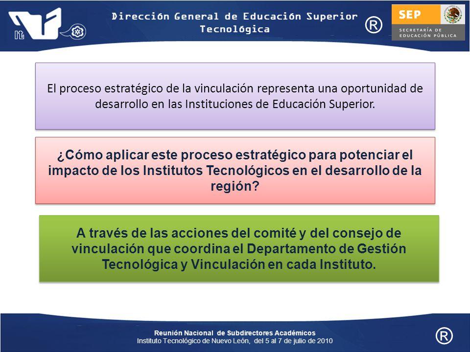 ® El proceso estratégico de la vinculación representa una oportunidad de desarrollo en las Instituciones de Educación Superior.