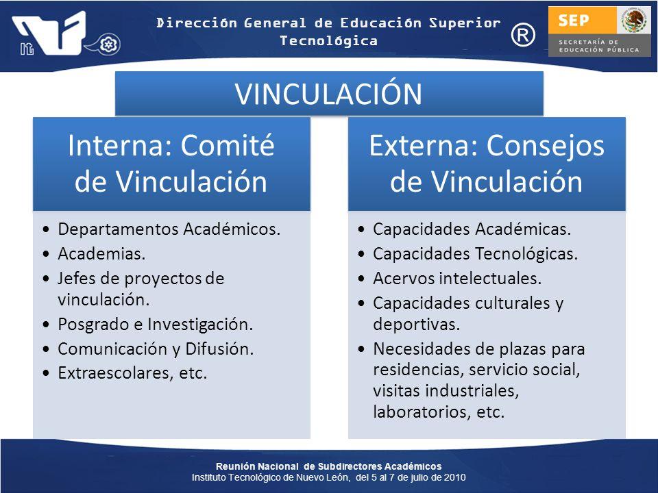 Interna: Comité de Vinculación Externa: Consejos de Vinculación