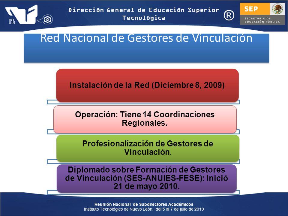 Red Nacional de Gestores de Vinculación