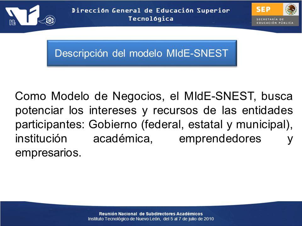 Descripción del modelo MIdE-SNEST
